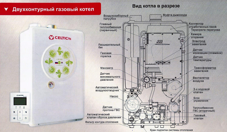 инструкция к газовому пистолету удар